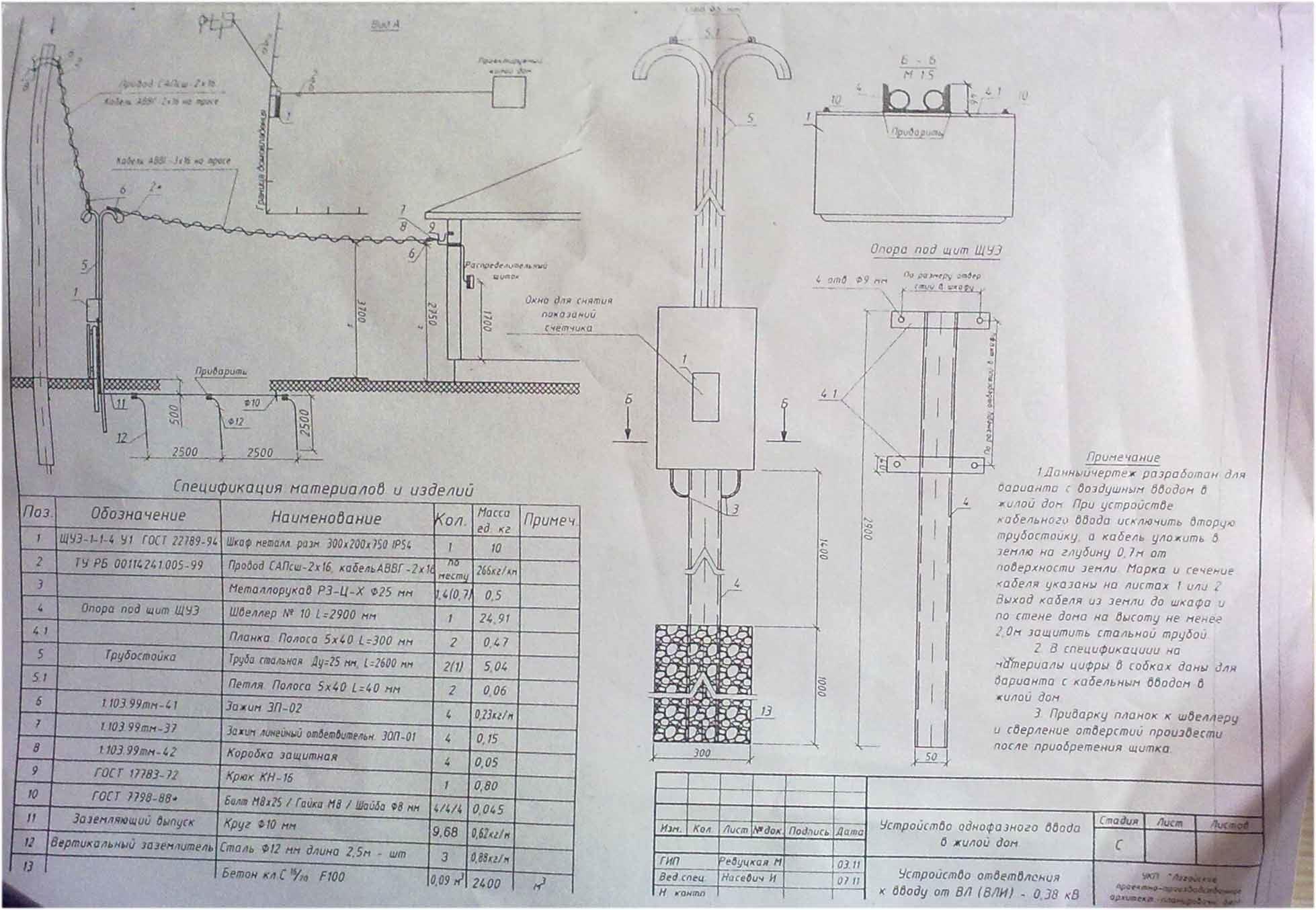 Электроснабжение садовых товариществ электроснабжение дома в